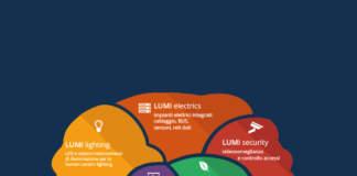 IoT a Illuminotronica 2018