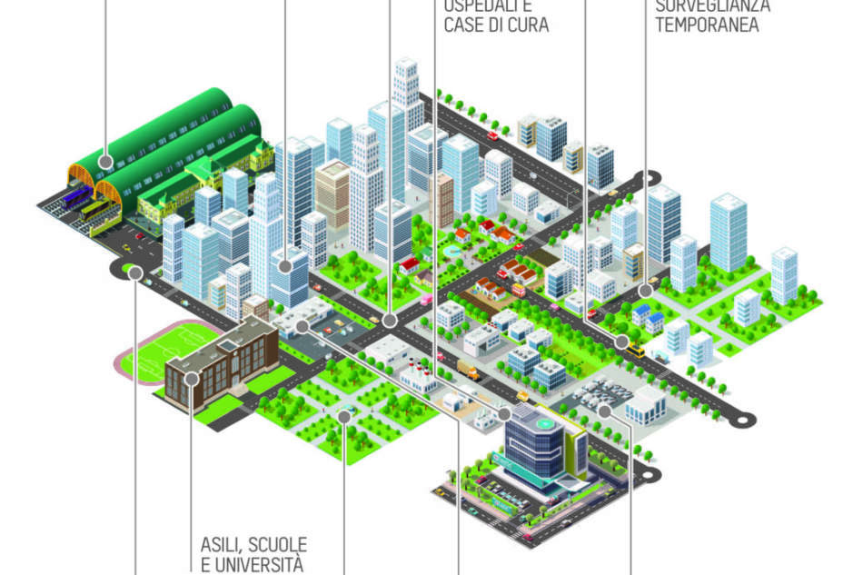 Sicurezza Urbana – Intelligenza Artificiale – L'intelligence nelle smart city